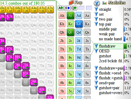 Hand Range and Counting Combinations